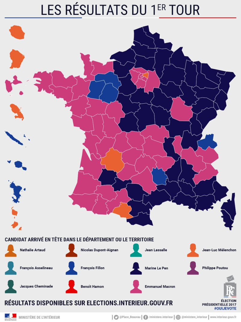 Elections-france
